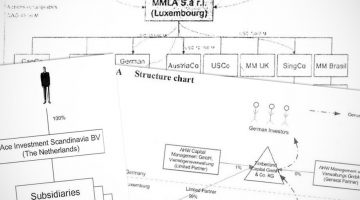 Many of the documents contain charts and graphs, which outline proposed structures